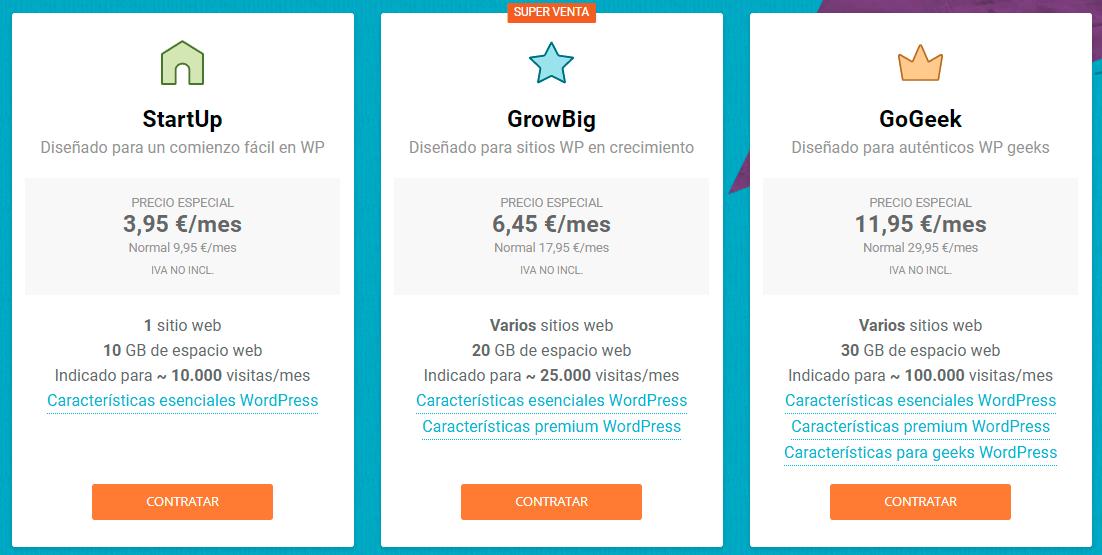 Precios de el hosting Siteground