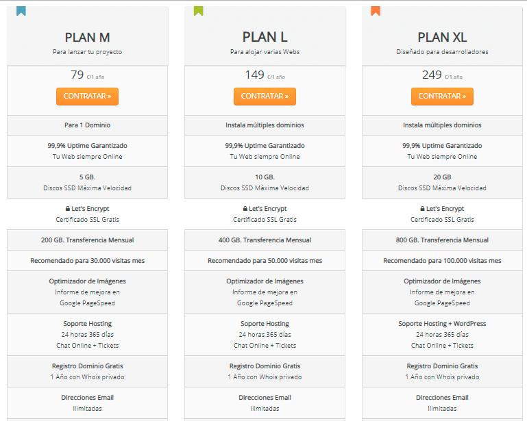 Planes del hosting para wordpress Webempresa
