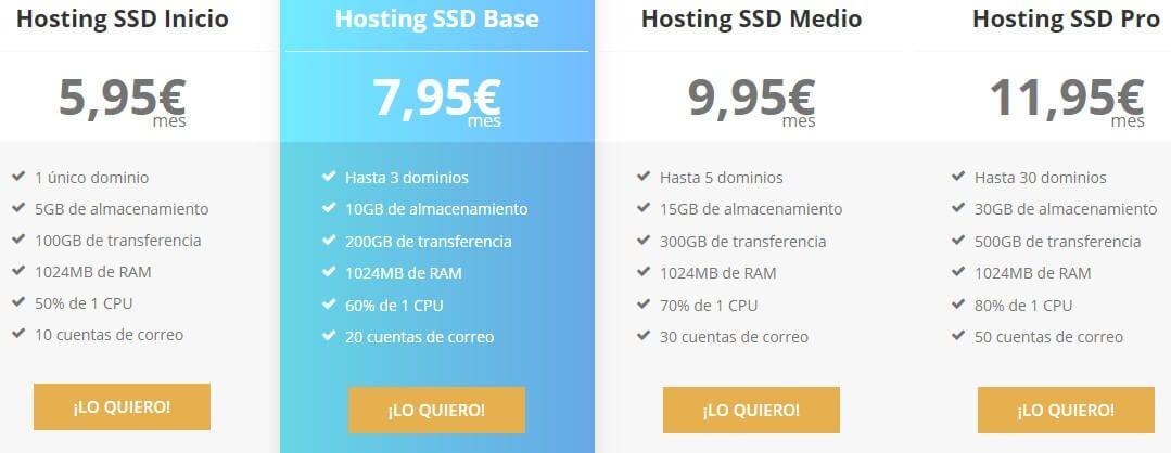 Precios de el hosting raiola networks